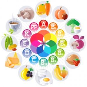 alimentazione-naturale